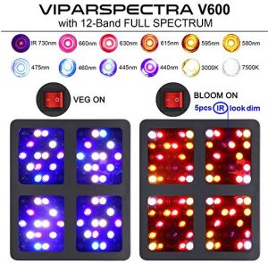Best LED grow lights - Viparspectra - veg bloom switch